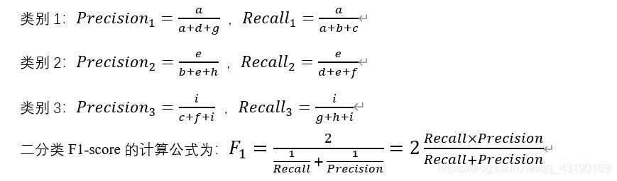 类别1:〖Precision〗_1=a/(a+d+g) ,〖Recall〗_1=a/(a+b+c)类别2:〖Precision〗_2=e/(b+e+h) ,〖Recall〗_2=e/(d+e+f)类别3:〖Precision〗_3=i/(c+f+i) ,〖Recall〗_3=i/(g+h+i)二分类F1-score的计算公式为:F_1=2/(1/Recall  + 1/Precision)=2 (Recall×Precision)/(Recall+Precision)