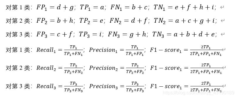 对第1类:〖Recall〗_1=〖TP〗_1/(〖TP〗_1+〖FN〗_1 );〖Precision〗_1=〖TP〗_1/(〖TP〗_1+〖FP〗_1 );〖F1-score〗_1=(2〖TP〗_1)/(〖2TP〗_1+〖FP〗_1+〖FN〗_1 )对第2类:〖Recall〗_2=〖TP〗_2/(〖TP〗_2+〖FN〗_2 );〖Precision〗_2=〖TP〗_2/(〖TP〗_2+〖FP〗_2 );〖F1-score〗_1=(2〖TP〗_1)/(〖2TP〗_1+〖FP〗_1+〖FN〗_1 )对第3类:〖Recall〗_3=〖TP〗_3/(〖TP〗_3+〖FN〗_3 );〖Precision〗_3=〖TP〗_3/(〖TP〗_3+〖FP〗_3 );〖F1-score〗_1=(2〖TP〗_1)/(〖2TP〗_1+〖FP〗_1+〖FN〗_1 )