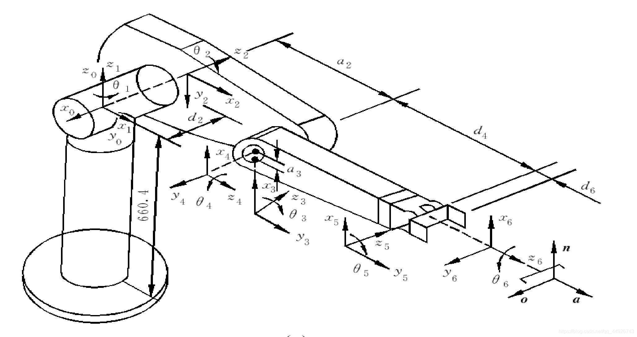 图1 PUMA 560型结构简图