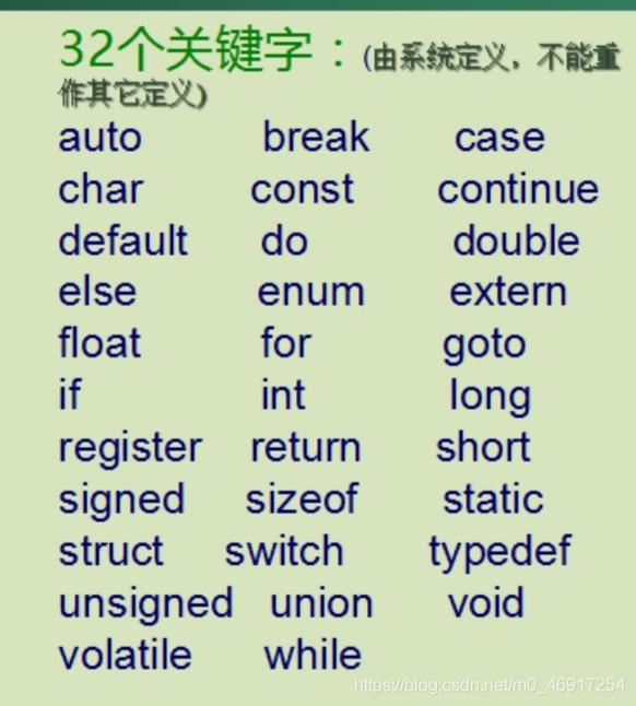C语言32个关键字