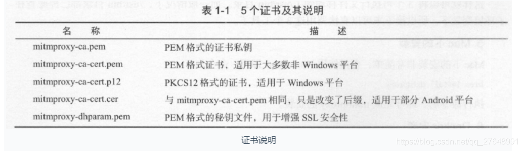 [外链图片转存失败,源站可能有防盗链机制,建议将图片保存下来直接上传(img-HAXyyQda-1587985997338)(1483FF23990B41E9BAE1A41FE61C6B4A)]