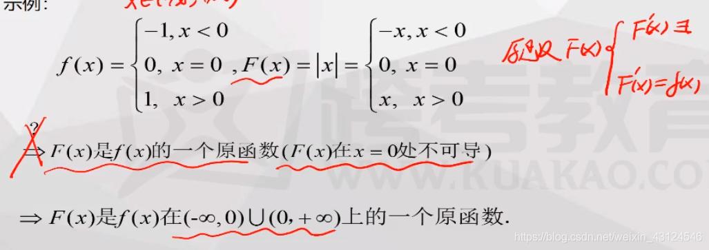 比如这个例子,Fx在fx的定义域上不可导,既然不可导,那就没有原函数说法
