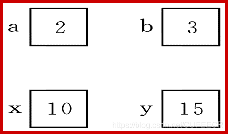 形参与实参说明5(2)