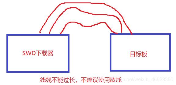 错误线缆连接