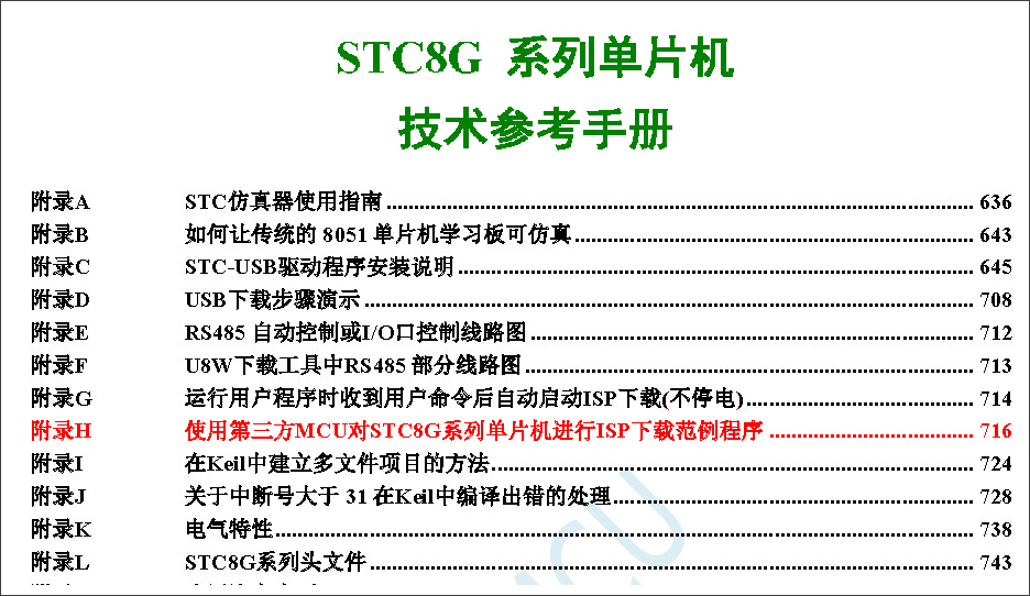 ▲ STC8G1K08技术手册附录