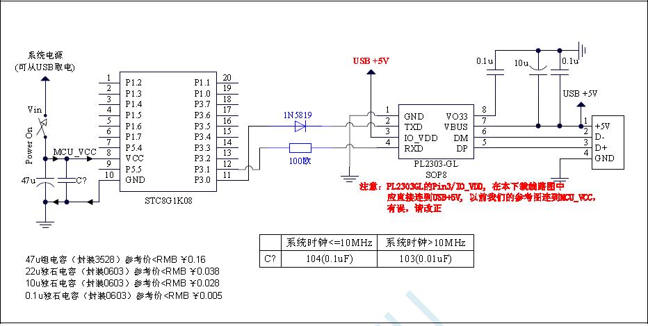 ▲ STC单片机数据手册中推荐的串口电源隔离方案