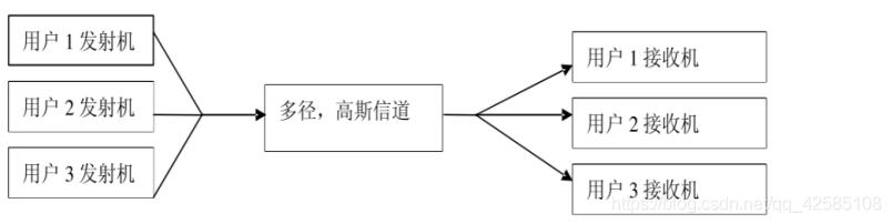 [外链图片转存失败,源站可能有防盗链机制,建议将图片保存下来直接上传(img-tJ6eqszq-1588732523745)(media/a360d582a4d7ca95767ae4d6dc999d44.png)]