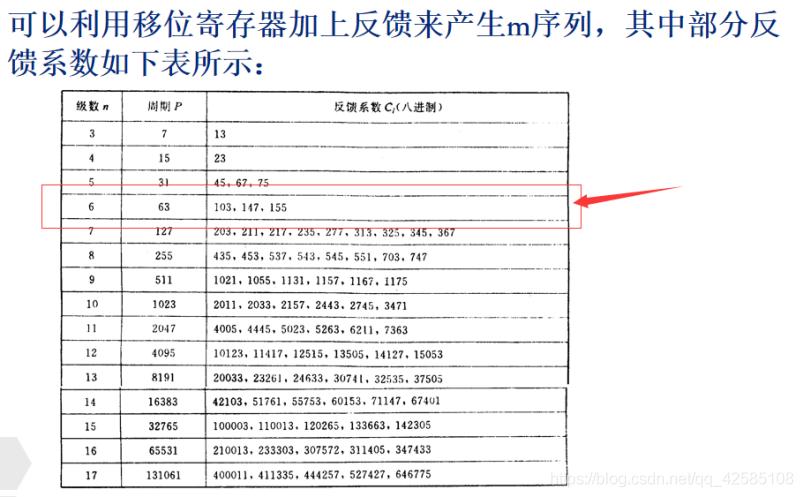 [外链图片转存失败,源站可能有防盗链机制,建议将图片保存下来直接上传(img-BTFQRkmE-1588732523751)(media/b93a2604ddfd95c167186585cd3bad33.png)]