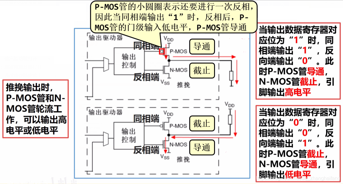 [外链图片转存失败,源站可能有防盗链机制,建议将图片保存下来直接上传(img-FuxBDrXH-1588755676637)(C:\Users\zhf28\Desktop\STM32Cubemax学习笔记\GPIO\img\9.png)]