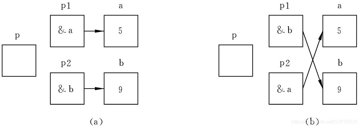 a b执行原理