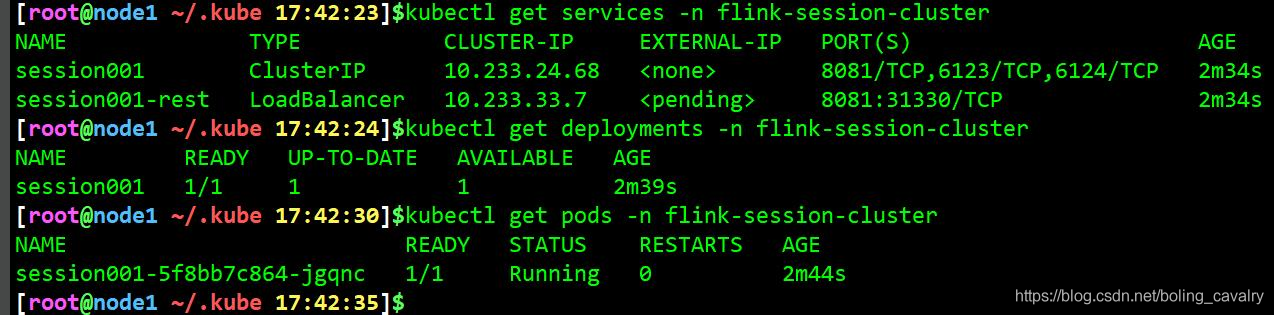 Flink Native Kubernetes实战