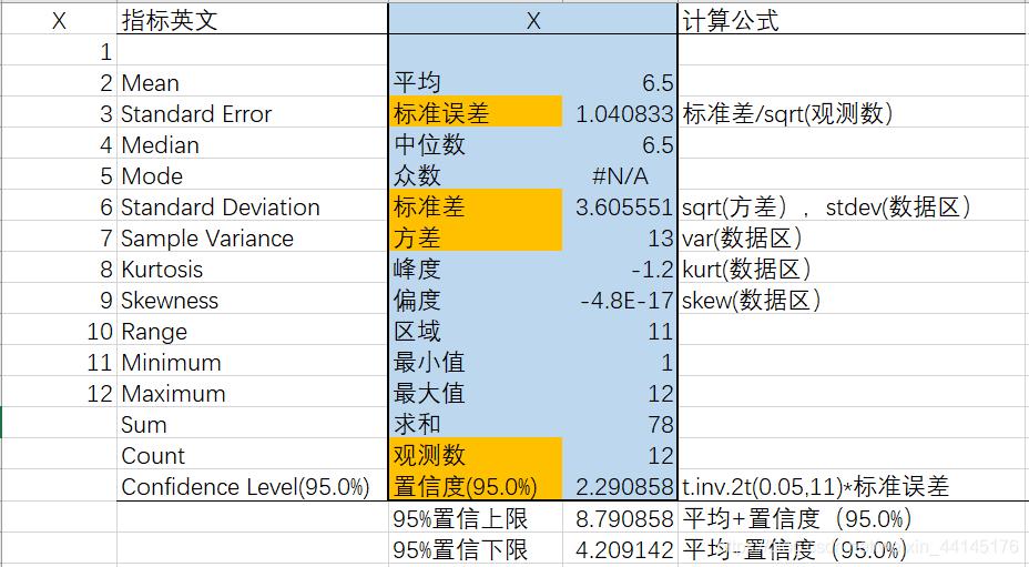 图中蓝色框体为EXCEL输出,右侧为EXCEL中指标单独计算公式。在这里插入图片描述