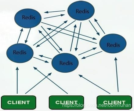 java大规模并发,高可扩展性,高可维护性Java应用系统视频网盘下载插图(4)