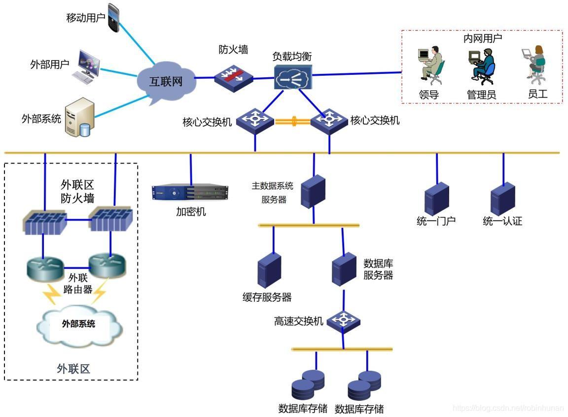 java大规模并发,高可扩展性,高可维护性Java应用系统视频网盘下载插图(6)