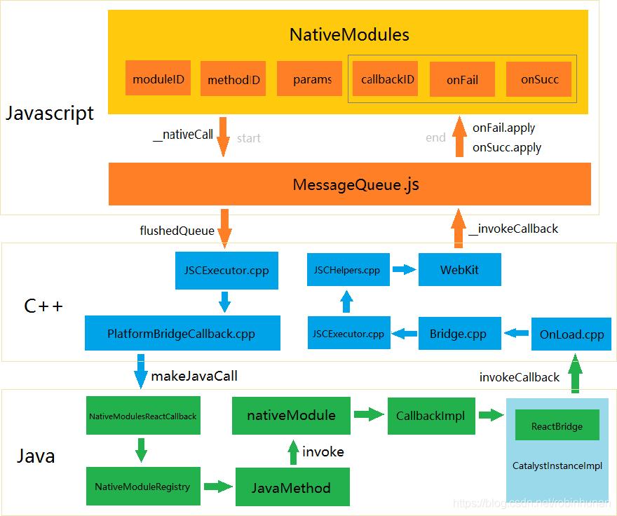 java大规模并发,高可扩展性,高可维护性Java应用系统视频网盘下载插图(10)