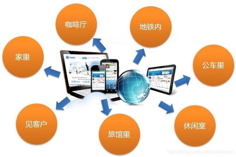 java大规模并发,高可扩展性,高可维护性Java应用系统视频网盘下载插图(9)