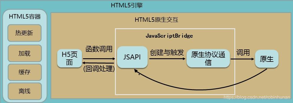 java大规模并发,高可扩展性,高可维护性Java应用系统视频网盘下载插图(13)