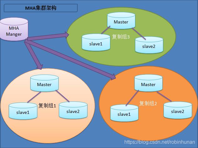 java大规模并发,高可扩展性,高可维护性Java应用系统视频网盘下载插图(21)