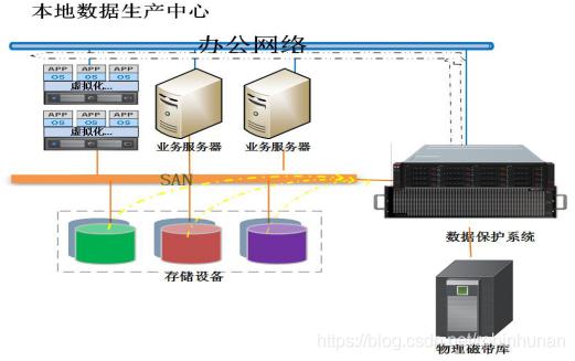 java大规模并发,高可扩展性,高可维护性Java应用系统视频网盘下载插图(22)