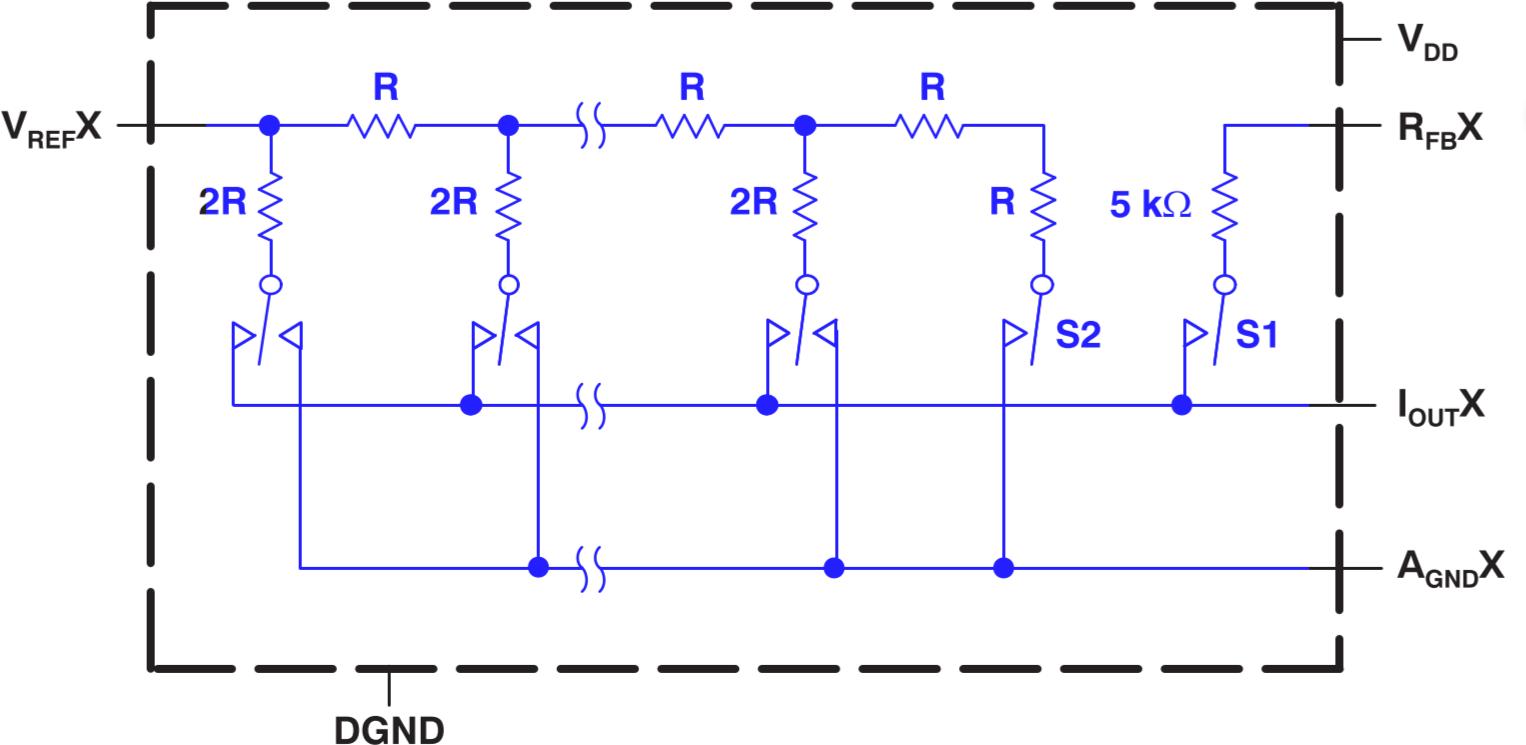 ▲ 图1. TI DAC8812中一个MDAC通道的等效电路图