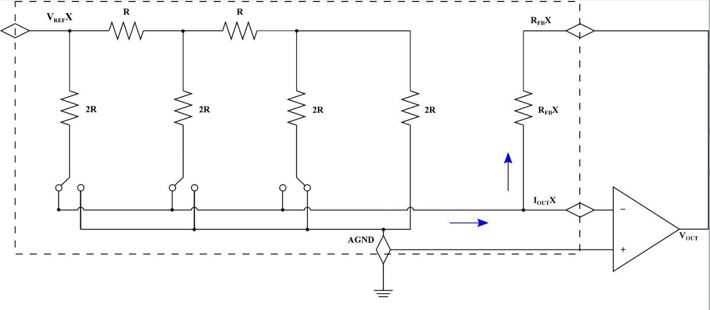 ▲ 图2. MDAC外部的I-to-V转换运放,使用MDAC内部精密匹配的反馈电阻
