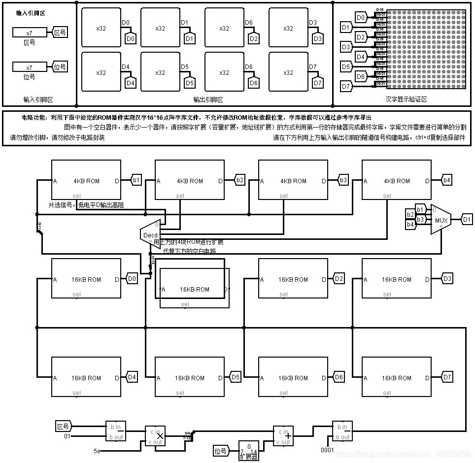 汉字字库存储芯片扩展实验