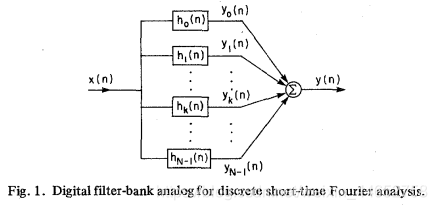 Portnoff, M.R. 1976的图1