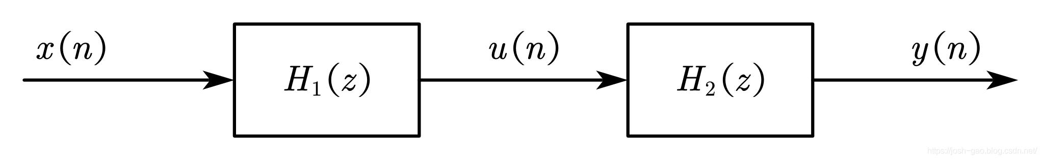 直接Ⅰ型系统框图