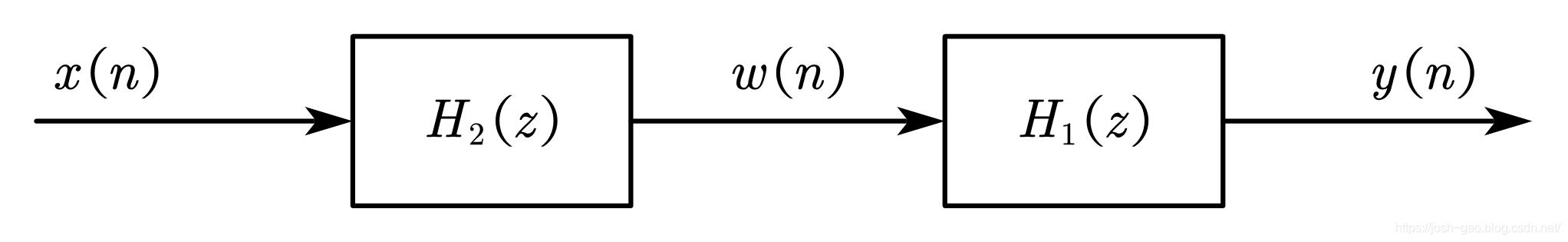 直接Ⅱ型系统框图