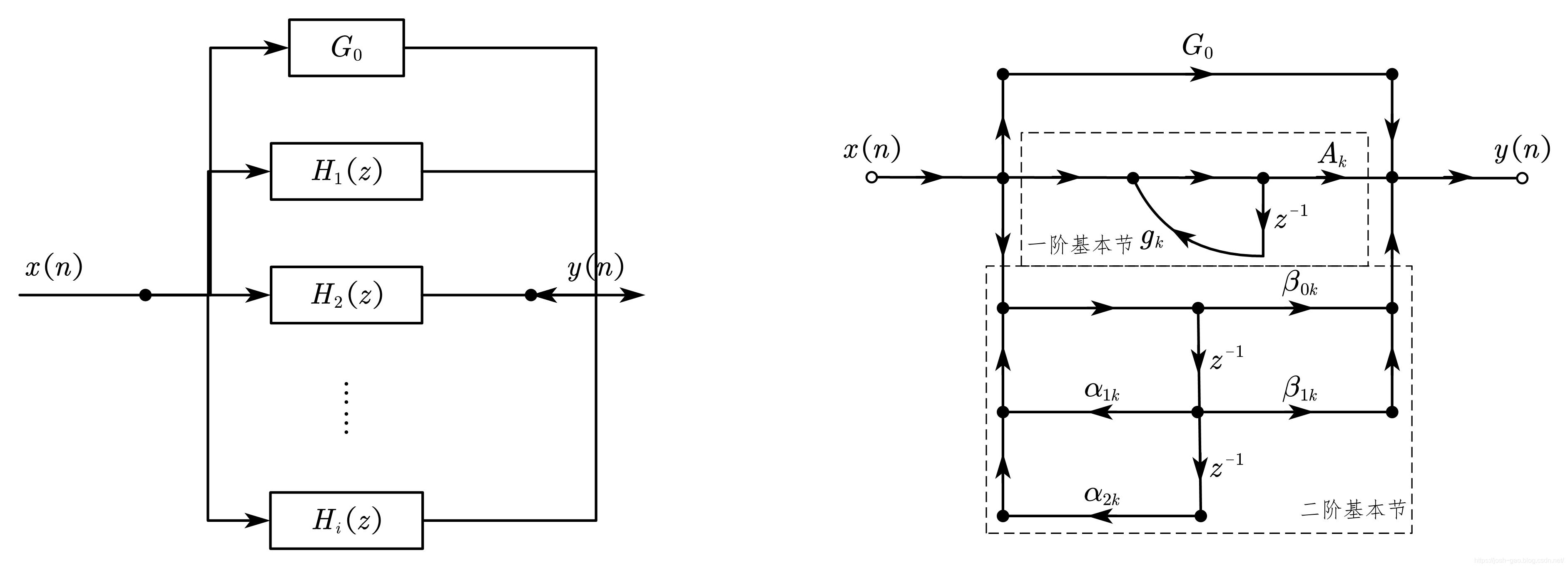 并联型 IIR 滤波器的系统框图和流图