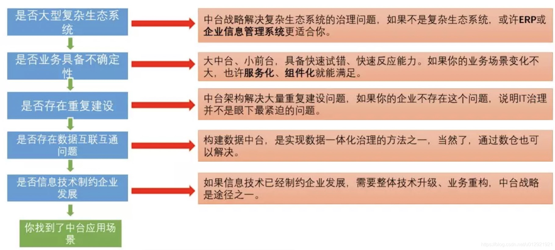 https://img-blog.csdnimg.cn/20200514093254399.png?x-oss-process=image/watermark,type_ZmFuZ3poZW5naGVpdGk,shadow_10,text_aHR0cHM6Ly9ibG9nLmNzZG4ubmV0L3UwMTI5MjE5MjE=,size_16,color_FFFFFF,t_70