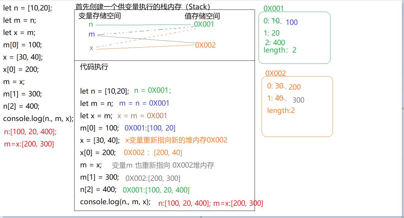 JS常用语句大全(共72条)(更新中。。。)  javascript常用输出语句