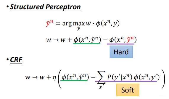 Structured Perceptron v.s. CRF
