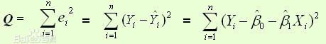 平方损失函数