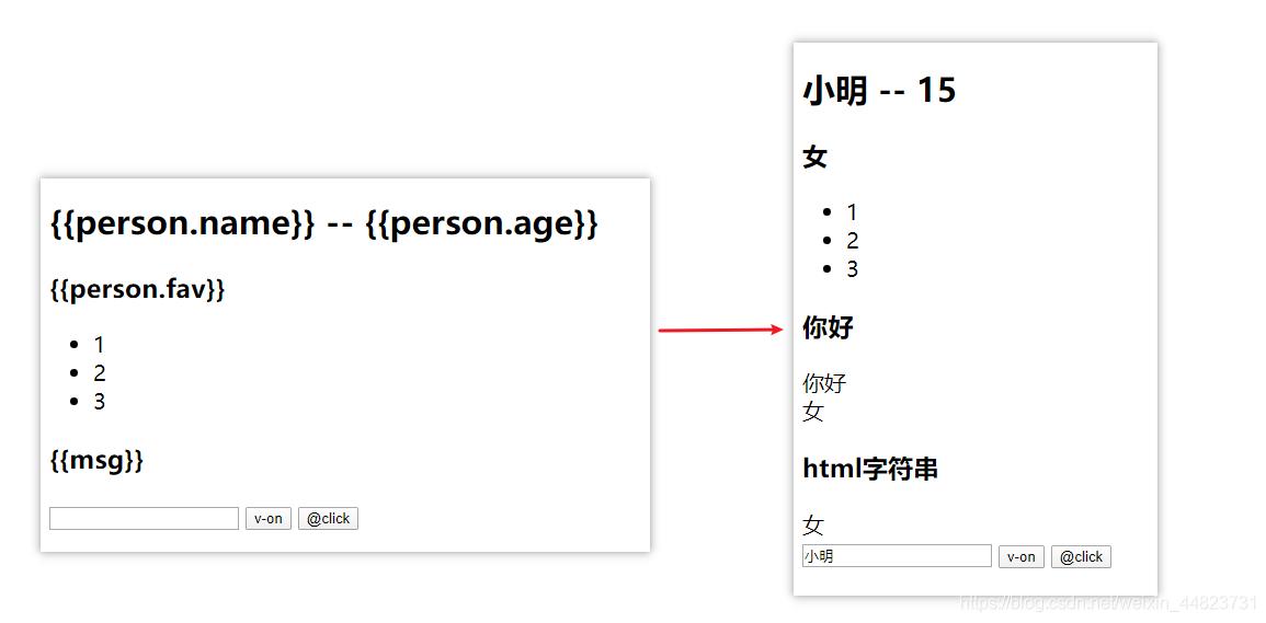 看了源码我才知道,vue是这样渲染页面的!javascriptweixin44823731的博客-
