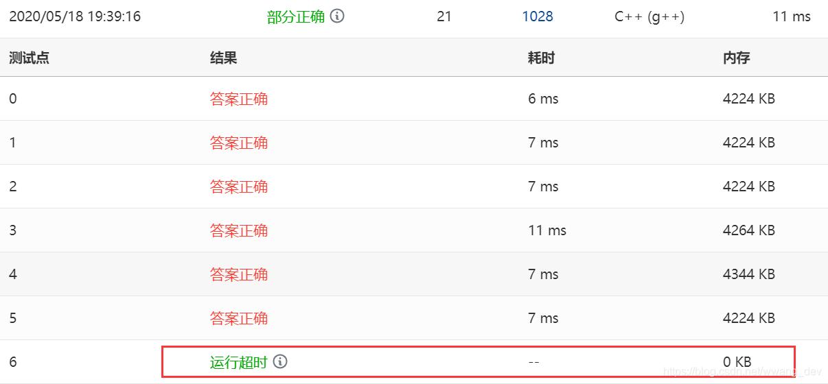 PAT 1028 List Sorting (25分) 用char[],不要用string