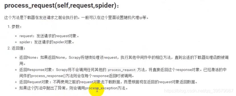 process_request