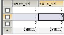 Hibernate多对多的关系映射,详解(代码+图解)与应用 举个栗子,搞的清楚数据库,mysql,hibernateqq44757034的博客-