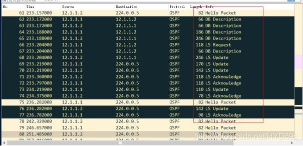 华为 OSPF基本概念与基础配置网络YBD的博客-