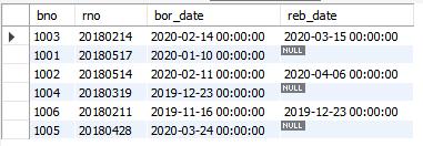 数据库实验之《表的连接和嵌套查询》数据库JIAN 的博客-