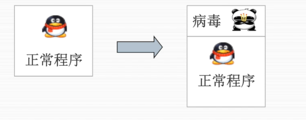 [安全攻防进阶篇] 八.那些年的熊猫烧香及PE病毒行为机理分析杨秀璋的专栏-