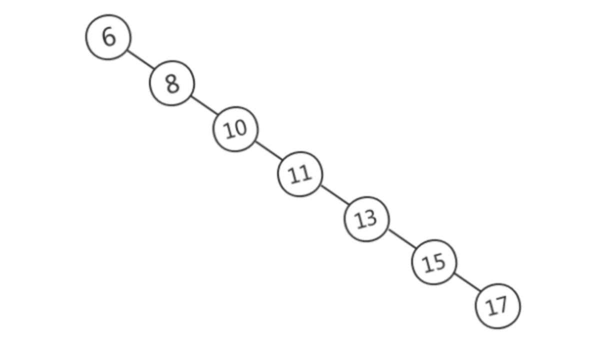 bst-2