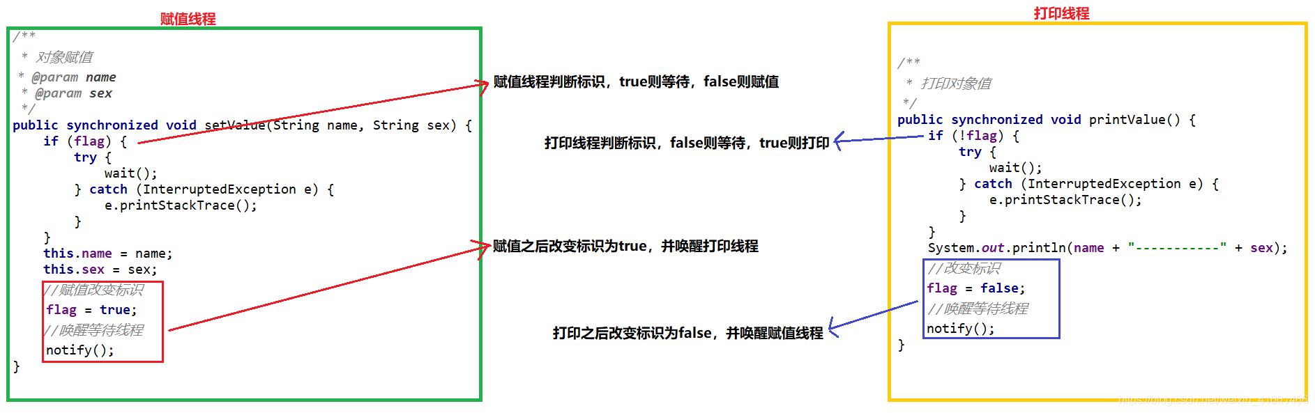 ![在这里插入图片描述](https://img-blog.csdnimg.cn/20200521232231960.png?x-oss-process=image/watermark,type_ZmFuZ3poZW5naGVpdGk,shadow_10,text_aHR0cHM6Ly9ibG9nLmNzZG4ubmV0L3dlaXhpbl80MTY2MTQ2Ng==,size_16,color_FFFFFF,t_70