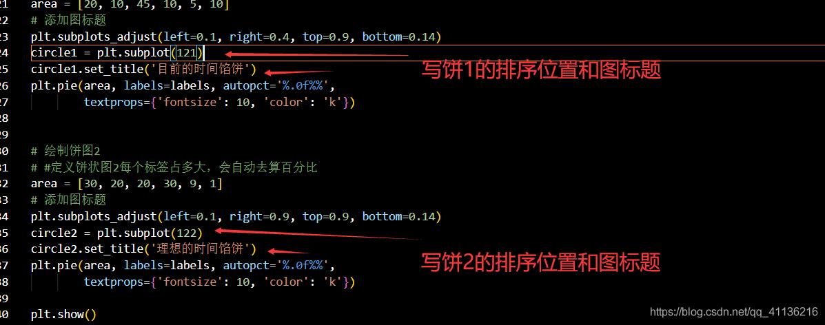 用matplotlib绘制饼图(学习规划——时间馅饼)python数据库爆破专家的博客-