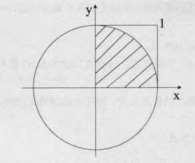 蒙特卡罗算法解析图