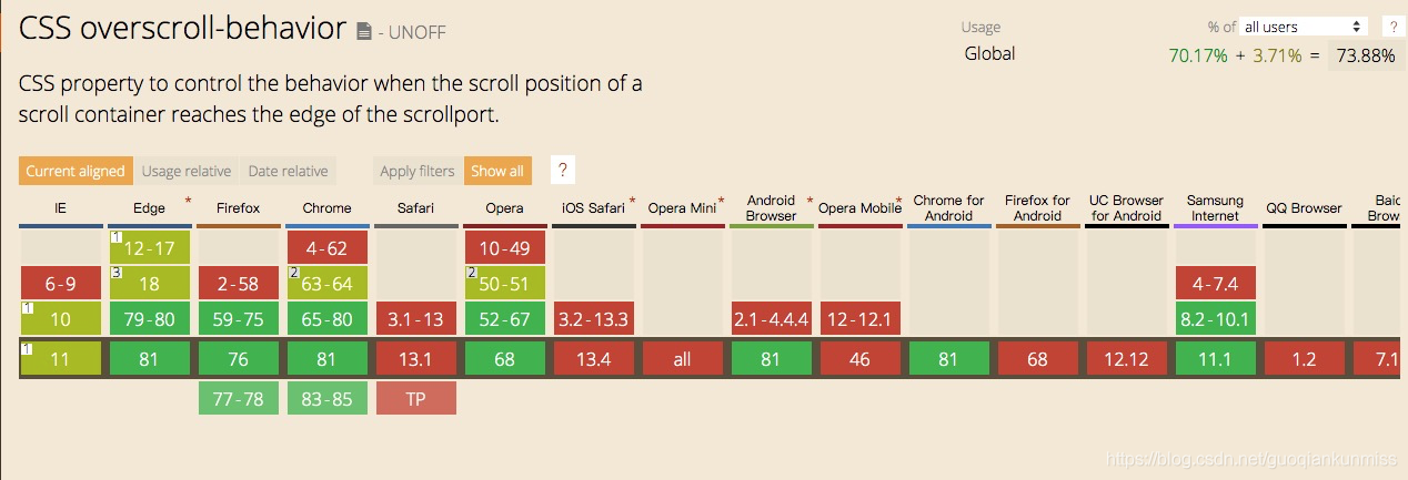 overscroll-behavior兼容性