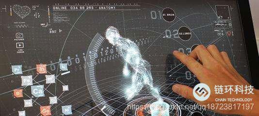 """【链环科技】5G、AI和物联网结合的究极形态——""""智能连接""""将创新颠覆性数字化服务嵌入式qq18723817197的博客-"""