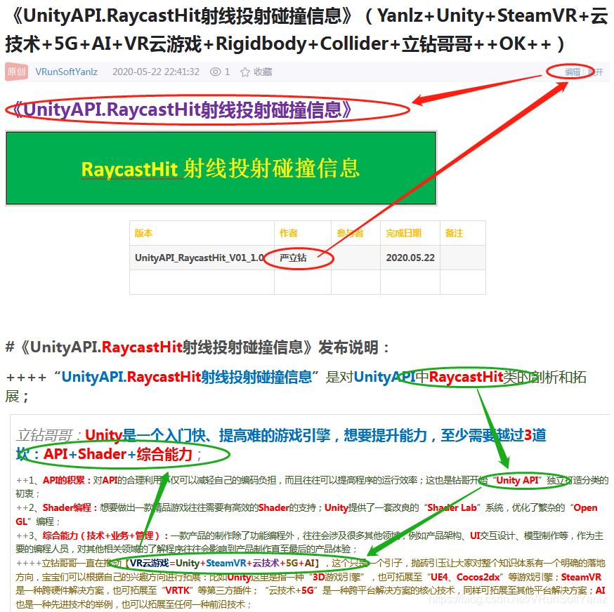 《UnityAPI.RaycastHit射线投射碰撞信息》(Yanlz+Unity+SteamVR+云技术+5G+AI+VR云游戏+Rigidbody+Collider+立钻哥哥++==)游戏VRunSoftYanlz的博客-