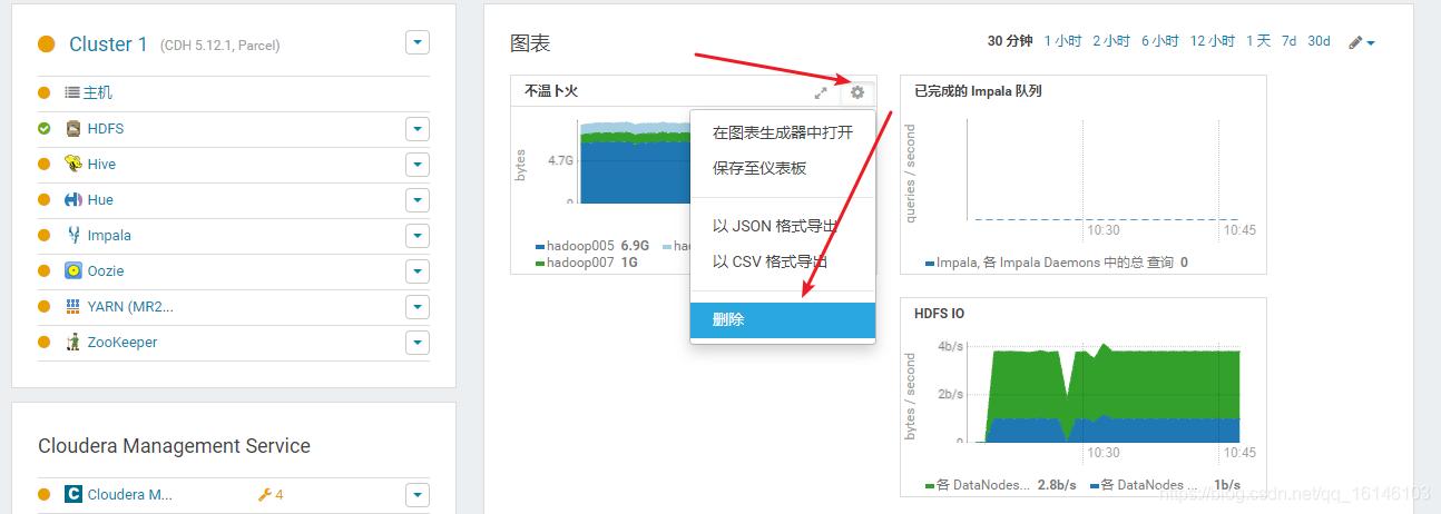 CDH快速入门系列(3) | CM集群监控状态及集群的使用不温卜火-cdh集群监控