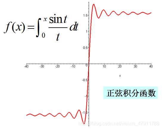 正弦积分函数